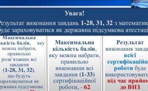 Явка 93%. В Харькове абитуриенты сдали ВНО по математике