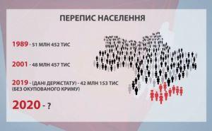 Очередная ловушка для переселенцев. В ходе переписи населения в Украине хотят выявить «пенсионных туристов»