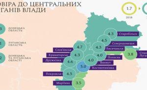 В Донецкой и Луганской областях стали больше доверять власти