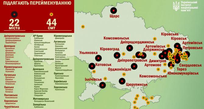 В Украине переименуют 66 населенных пунктов