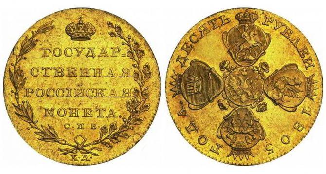 Золотые монеты Александра I
