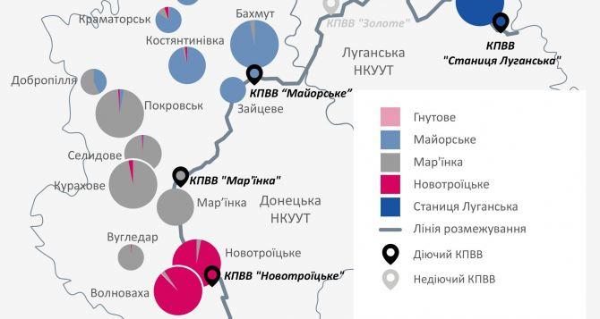 Куда ездят жители ОРДЛО через линию разграничения,— опрос (Карта)