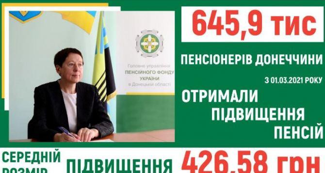 Пенсионерам Донецкой области в марте в среднем добавили по 420 гривен к пенсии