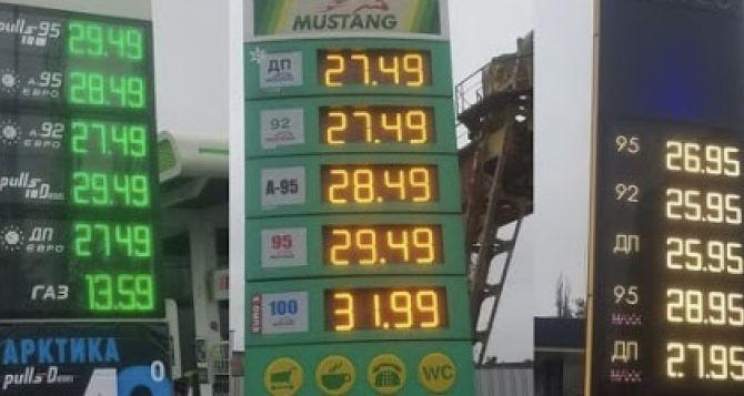 C 15мая вступило в силу постановление Кабмина по регуляции цен на бензин и дизтопливо