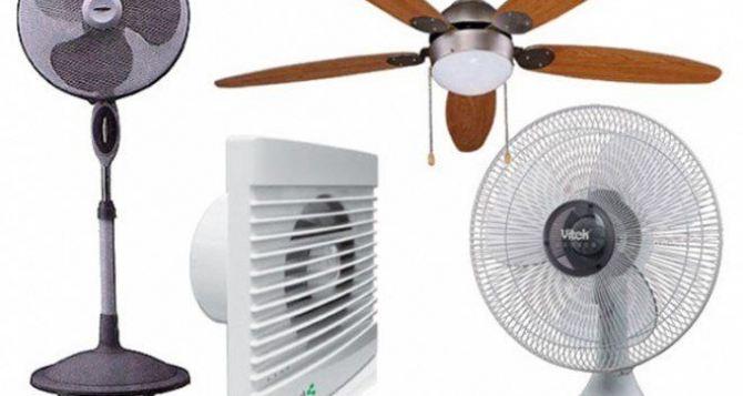 Вентиляторы: цели использования и рекомендации при выборе