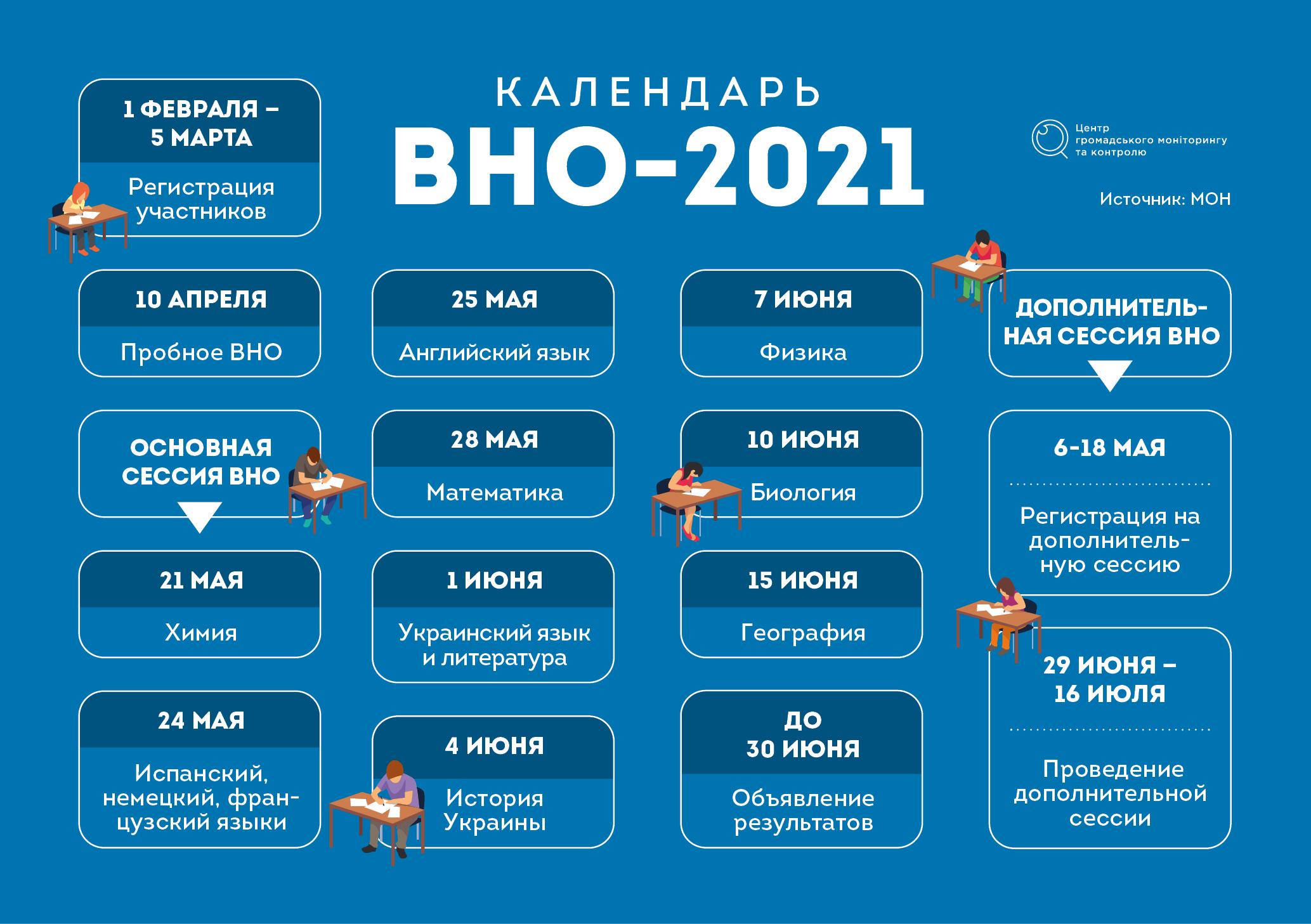 Календарь ВНО 2021