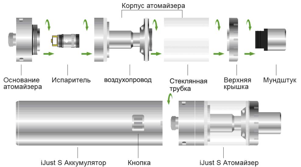 Купить атомайзер к электронные сигареты электронные сигареты наборы купить в москве